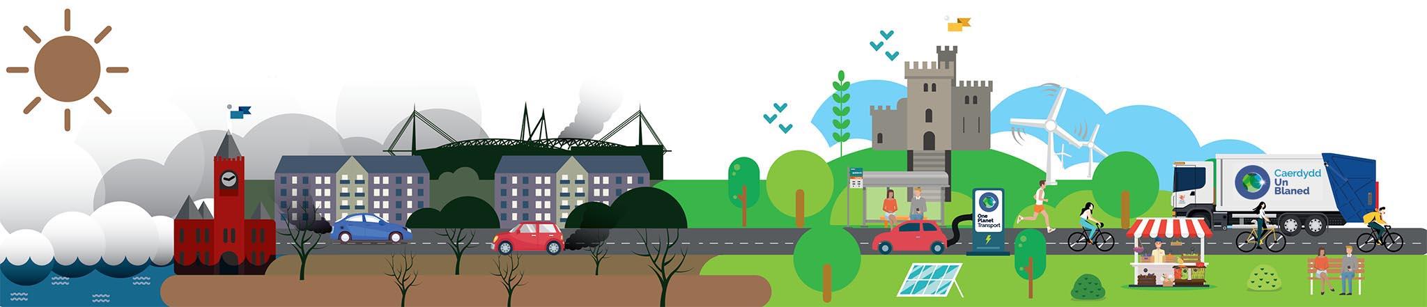Polluted skies vs green environment